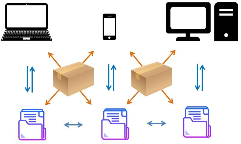 mạng lưới phân tán distributed network
