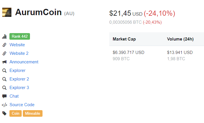 vốn hóa thị trường của aurum coin