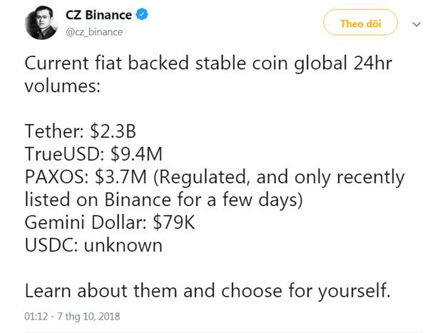 Phát biểu của CZ Binance