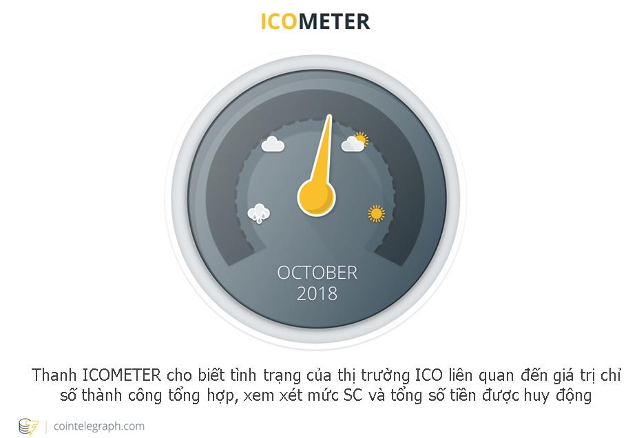 ICOMETER cho biết tình trạng thị trường ICO