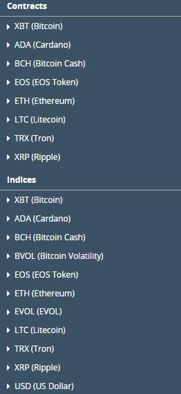 Bảo hiểm tài sản kỹ thuật số của sàn BitMEX