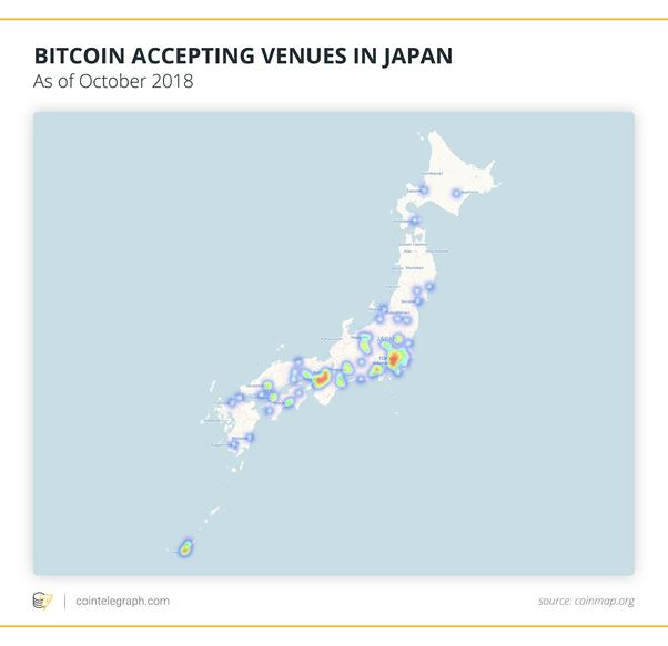 Chấp nhận Bitcoin