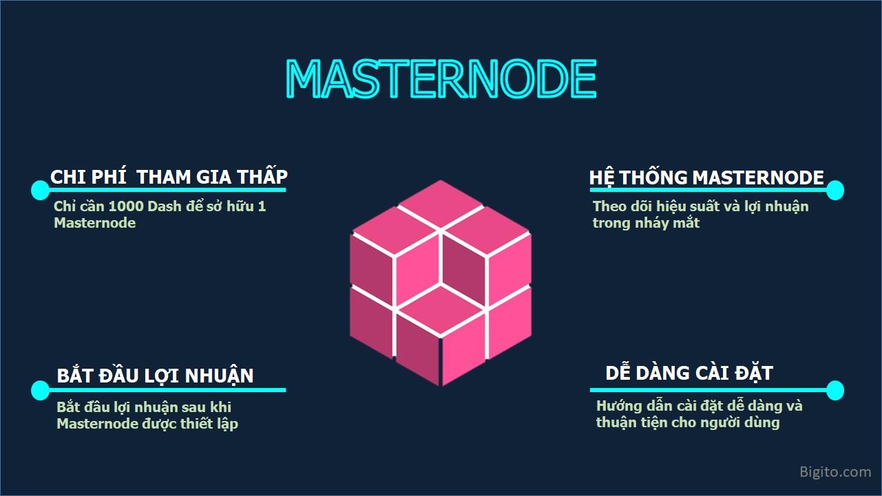 sở hữu masternode