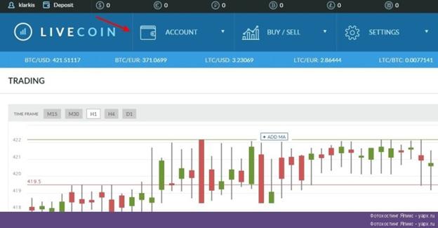 Hệ thống giao dịch trên Sàn Livecoin